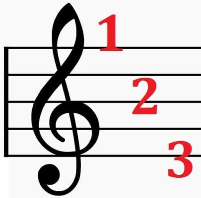 """Ballydesmond Polka"" (4 части). Ноты C ЦИФРАМИ и аппликатурой для гармони-хромки"